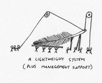 A lightweight system (plus management support)