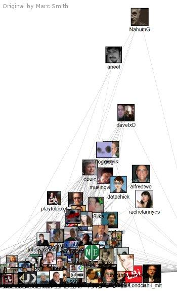 Social graph - original by Marc Smith
