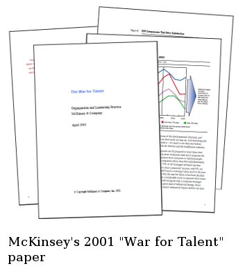 McKinsey's 2001 War for Talent paper