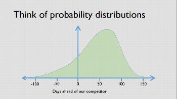 probability-distribution